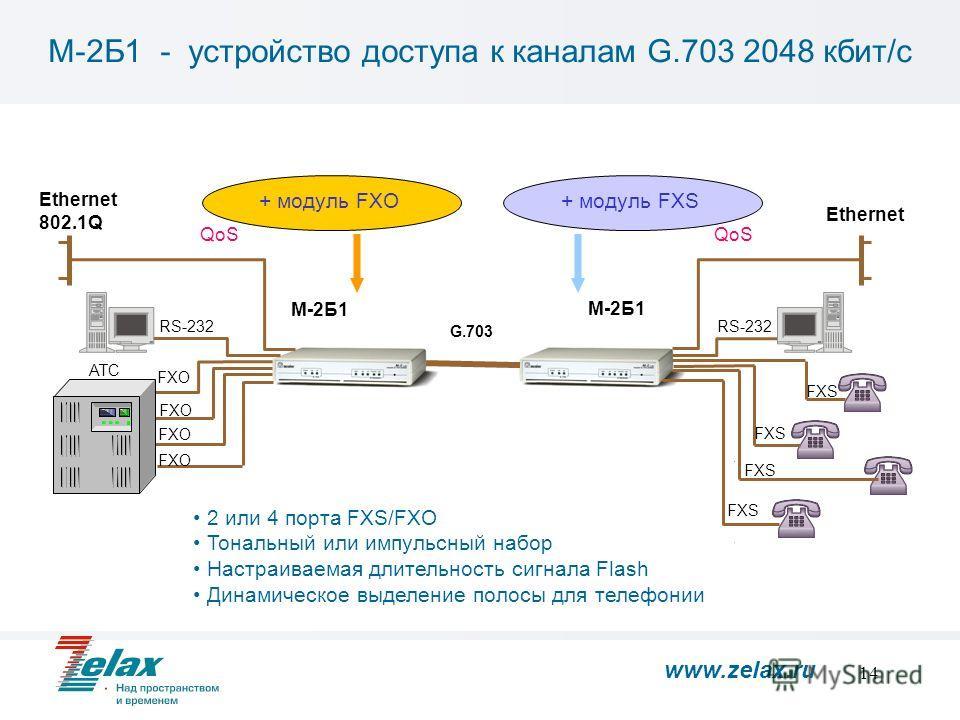 14 Ethernet 802.1Q АТС Ethernet FXO FXS RS-232 FXO FXS FXO FXS 2 или 4 порта FXS/FXO Тональный или импульсный набор Настраиваемая длительность сигнала Flash Динамическое выделение полосы для телефонии М-2Б1 + модуль FXO+ модуль FXS G.703 QoS М-2Б1 -