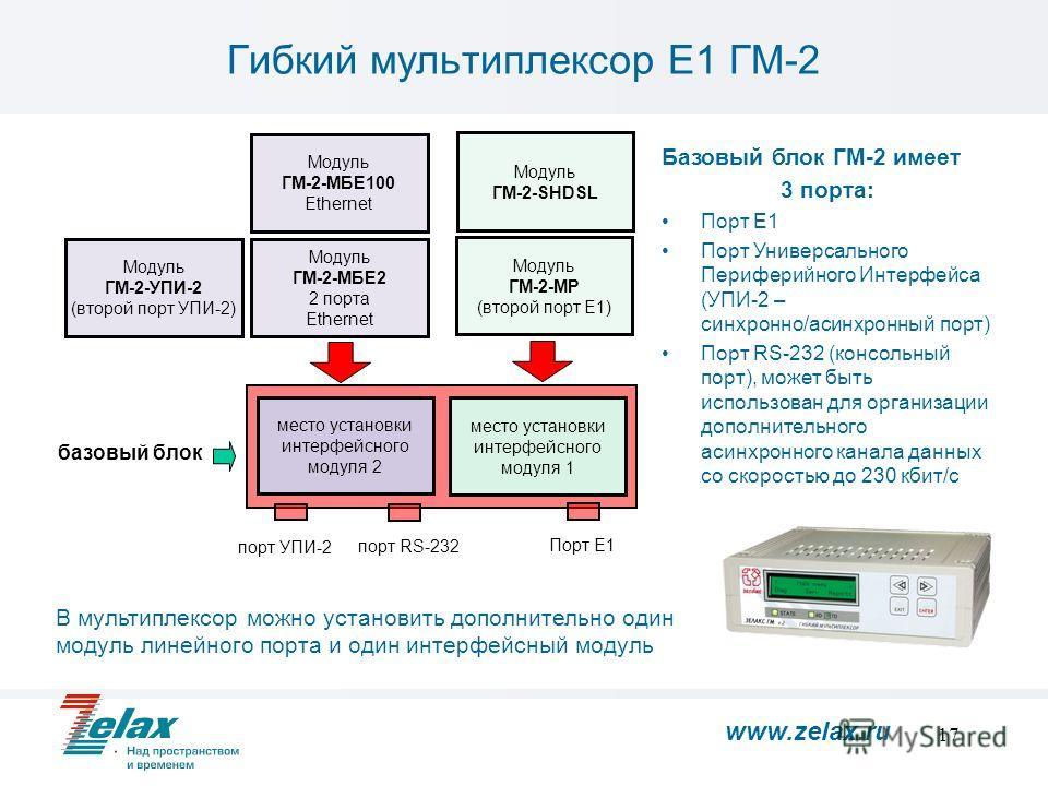 17 Модуль ГМ-2-SHDSL Модуль ГМ-2-МР (второй порт Е1) Модуль ГМ-2-УПИ-2 (второй порт УПИ-2) Модуль ГМ-2-МБЕ100 Ethernet Модуль ГМ-2-МБЕ2 2 порта Ethernet место установки интерфейсного модуля 2 место установки интерфейсного модуля 1 базовый блок Порт Е