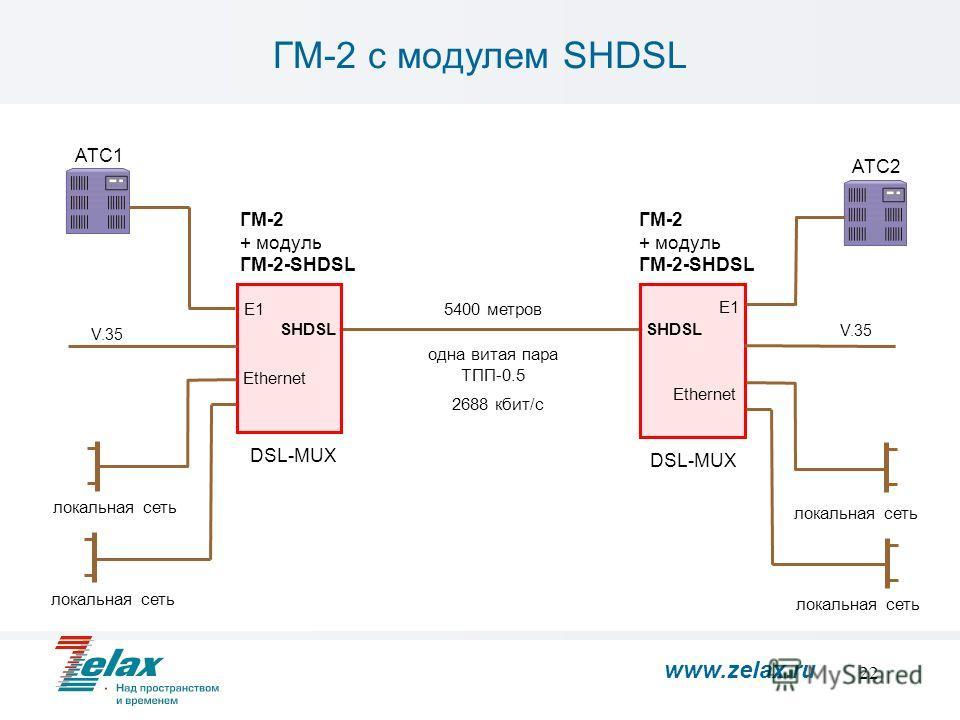 22 Ethernet E1 Ethernet SHDSL одна витая пара ТПП-0.5 SHDSL E1 ГМ-2 + модуль ГМ-2-SHDSL 2688 кбит/с локальная сеть ATC2 ATC1 локальная сеть DSL-MUX V.35 локальная сеть 5400 метров ГМ-2 + модуль ГМ-2-SHDSL ГМ-2 с модулем SHDSL www.zelax.ru