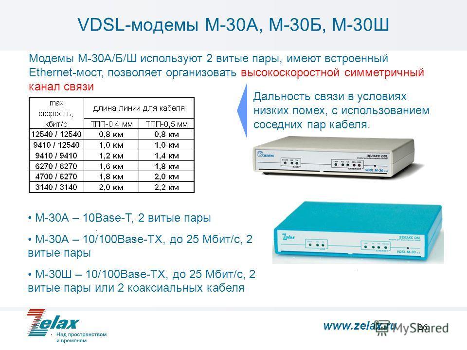 26 VDSL-модемы М-30А, М-30Б, М-30Ш М-30А – 10Base-T, 2 витые пары М-30А – 10/100Base-TX, до 25 Мбит/с, 2 витые пары М-30Ш – 10/100Base-TX, до 25 Мбит/с, 2 витые пары или 2 коаксиальных кабеля Дальность связи в условиях низких помех, с использованием