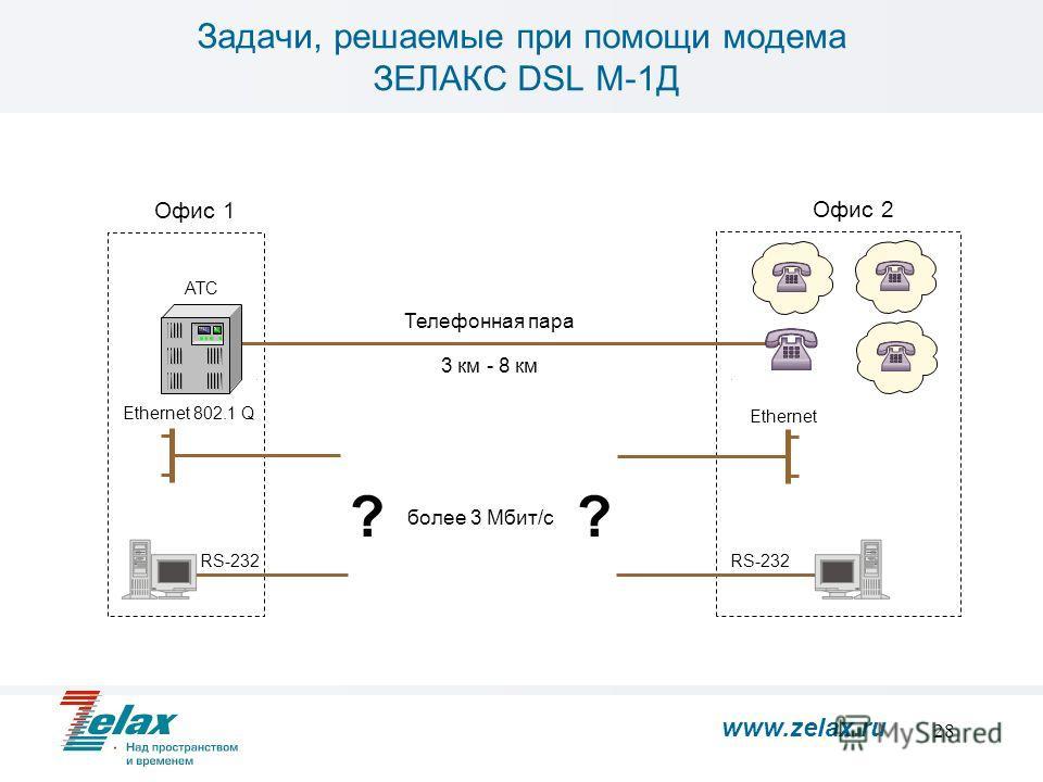 28 Задачи, решаемые при помощи модема ЗЕЛАКС DSL М-1Д АТС 3 км - 8 км Офис 1 Ethernet Ethernet 802.1 Q Офис 2 Телефонная пара ? более 3 Мбит/с ? RS-232 www.zelax.ru