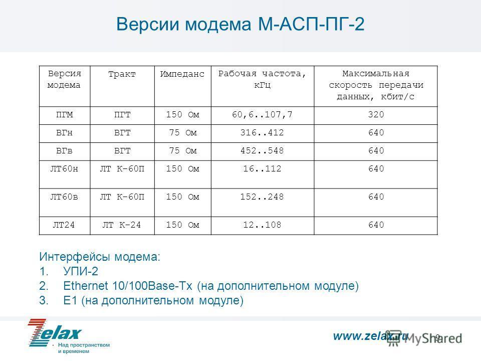 9 Версии модема М-АСП-ПГ-2 Версия модема ТрактИмпедансРабочая частота, кГц Максимальная скорость передачи данных, кбит/с ПГМПГТ150 Ом60,6..107,7320 ВГнВГТ75 Ом316..412640 ВГвВГТ75 Ом452..548640 ЛТ60нЛТ К-60П150 Ом16..112640 ЛТ60вЛТ К-60П150 Ом152..24