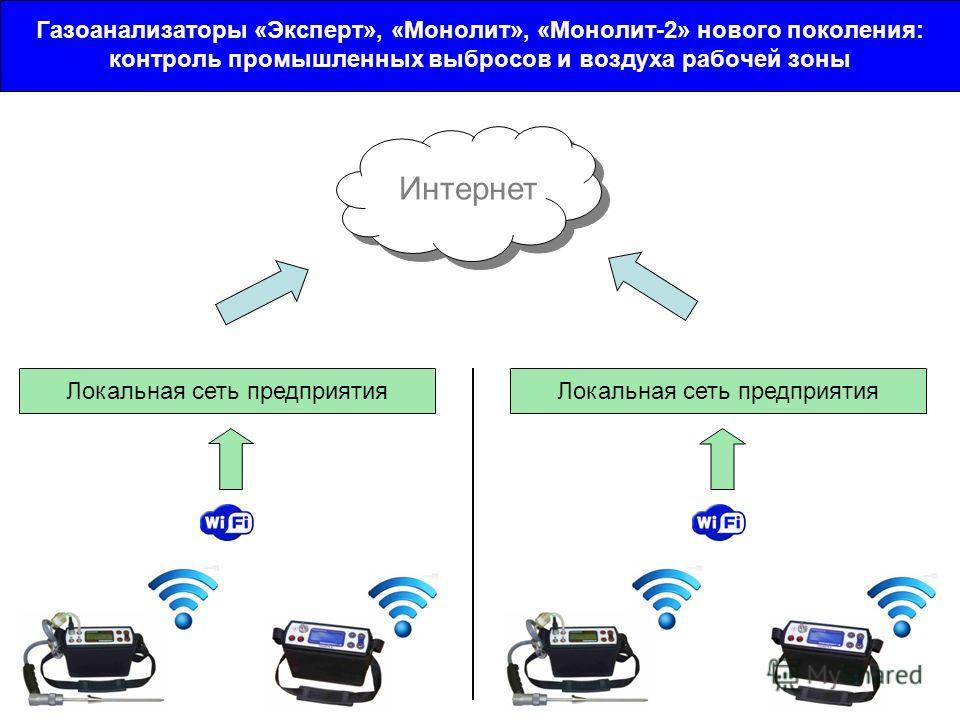 Газоанализаторы «Эксперт», «Монолит», «Монолит-2» нового поколения: контроль промышленных выбросов и воздуха рабочей зоны Локальная сеть предприятия Интернет