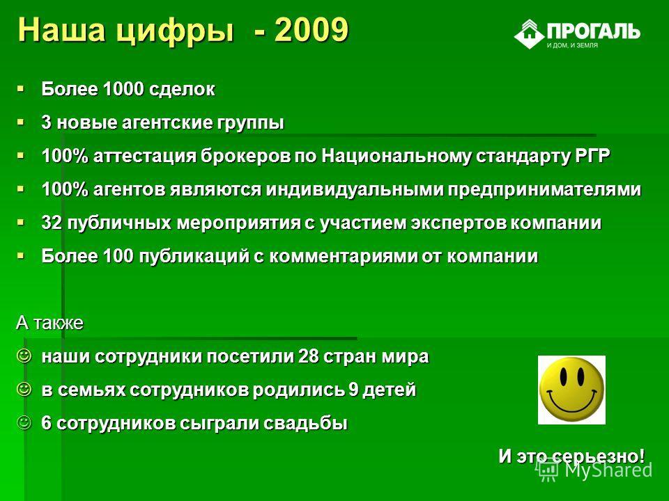 Наша цифры - 2009 Более 1000 сделок Более 1000 сделок 3 новые агентские группы 3 новые агентские группы 100% аттестация брокеров по Национальному стандарту РГР 100% аттестация брокеров по Национальному стандарту РГР 100% агентов являются индивидуальн