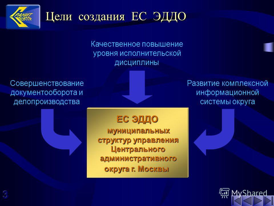 3 Цели создания ЕС ЭДДО Качественное повышение уровня исполнительской дисциплины ЕС ЭДДО муниципальных муниципальных структур управления структур управления Центрального Центрального административного административного округа г. Москвы Совершенствова