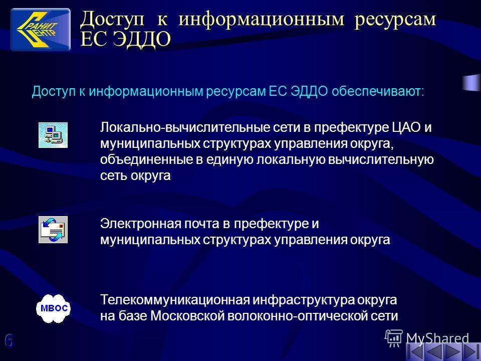 6 Доступ к информационным ресурсам ЕС ЭДДО Локально-вычислительные сети в префектуре ЦАО и муниципальных структурах управления округа, объединенные в единую локальную вычислительную сеть округа Электронная почта в префектуре и муниципальных структура