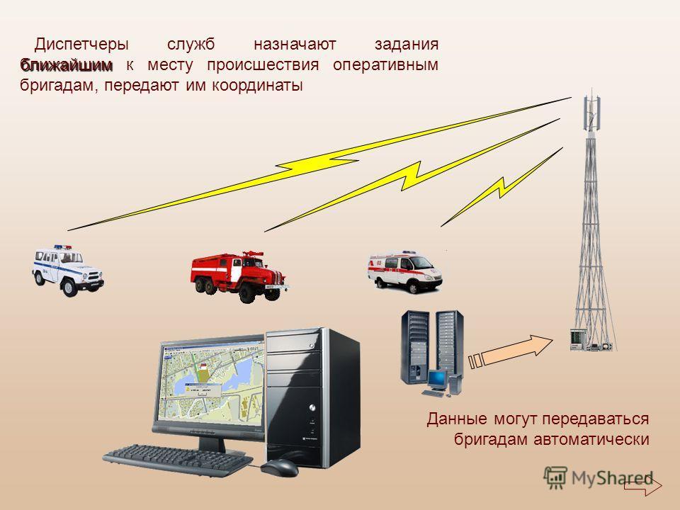 ближайшим Диспетчеры служб назначают задания ближайшим к месту происшествия оперативным бригадам, передают им координаты Данные могут передаваться бригадам автоматически