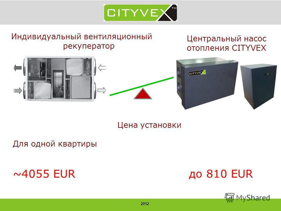 2012 Цена установки Для одной квартиры ~4055 EUR до 810 EUR Индивидуальный вентиляционный рекуператор Центральный насос отопления CITYVEX