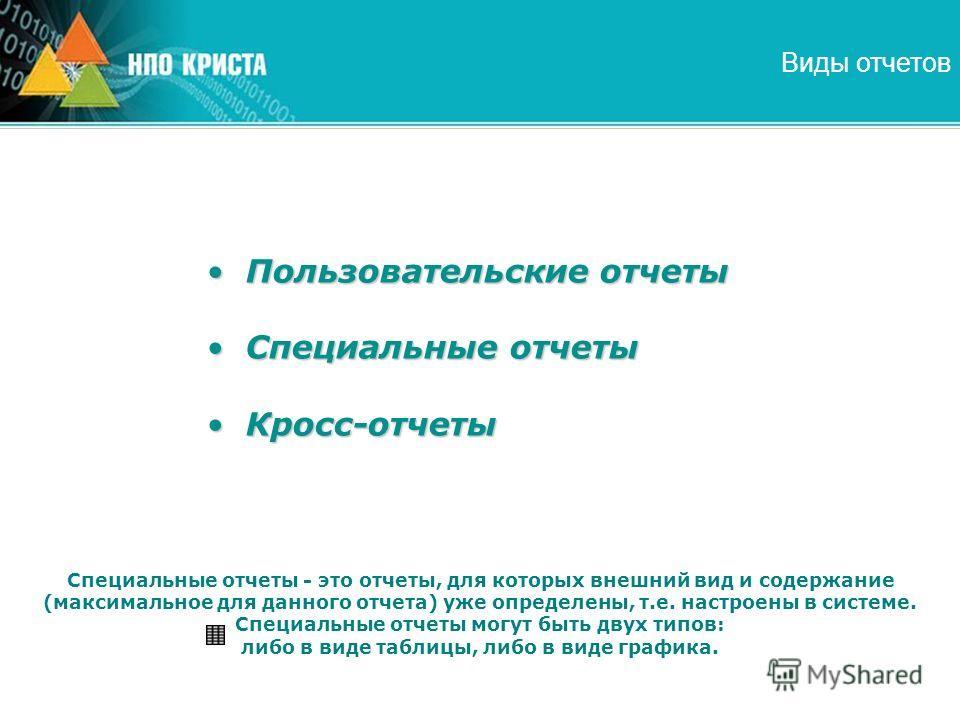 Виды отчетов Пользовательские отчетыПользовательские отчеты Специальные отчетыСпециальные отчеты Кросс-отчетыКросс-отчеты Специальные отчеты - это отчеты, для которых внешний вид и содержание (максимальное для данного отчета) уже определены, т.е. нас
