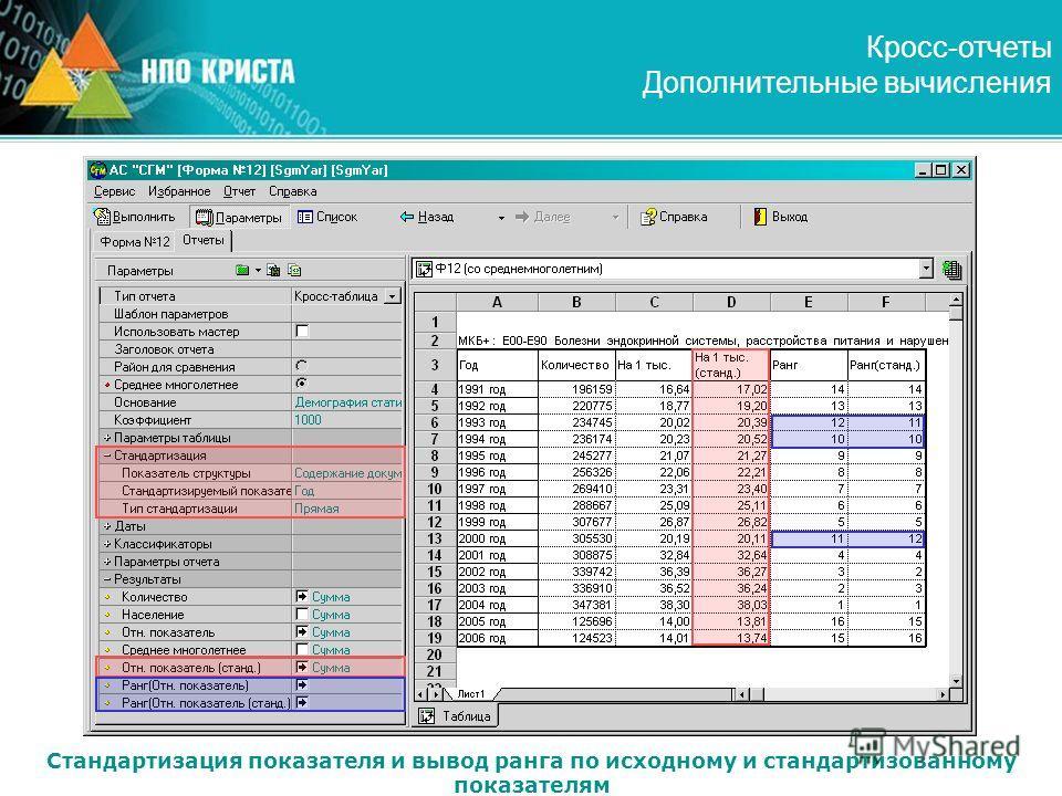 Стандартизация показателя и вывод ранга по исходному и стандартизованному показателям Кросс-отчеты Дополнительные вычисления