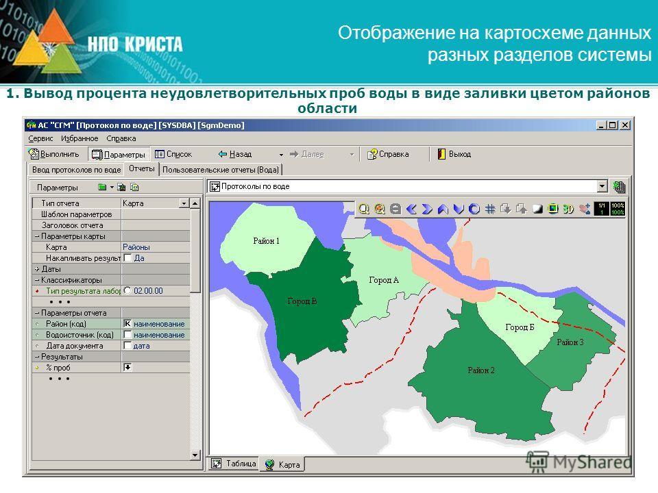 Отображение на картосхеме данных разных разделов системы 1. Вывод процента неудовлетворительных проб воды в виде заливки цветом районов области