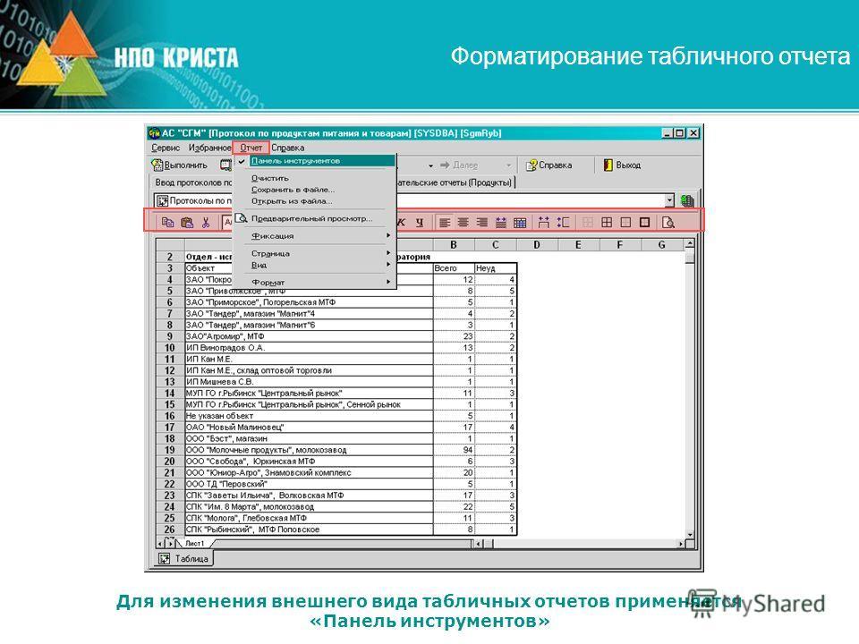 Форматирование табличного отчета Для изменения внешнего вида табличных отчетов применяется «Панель инструментов»