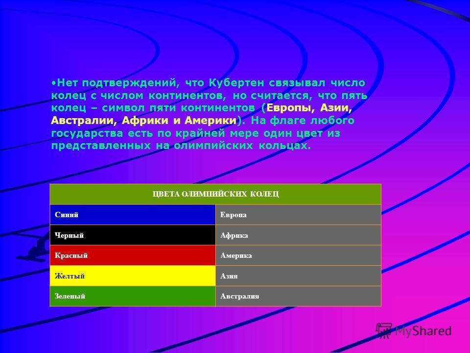 Нет подтверждений, что Кубертен связывал число колец с числом континентов, но считается, что пять колец – символ пяти континентов (Европы, Азии, Австралии, Африки и Америки). На флаге любого государства есть по крайней мере один цвет из представленны