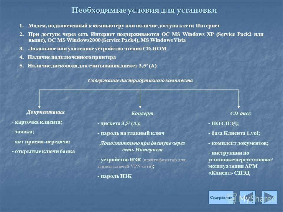 Необходимые условия для установки 1.Модем, подключенный к компьютеру или наличие доступа к сети Интернет 2.При доступе через сеть Интернет поддерживаются OC MS Windows XP (Service Pack2 или выше), OC MS Windows2000 (Service Pack4), MS Windows Vista 3