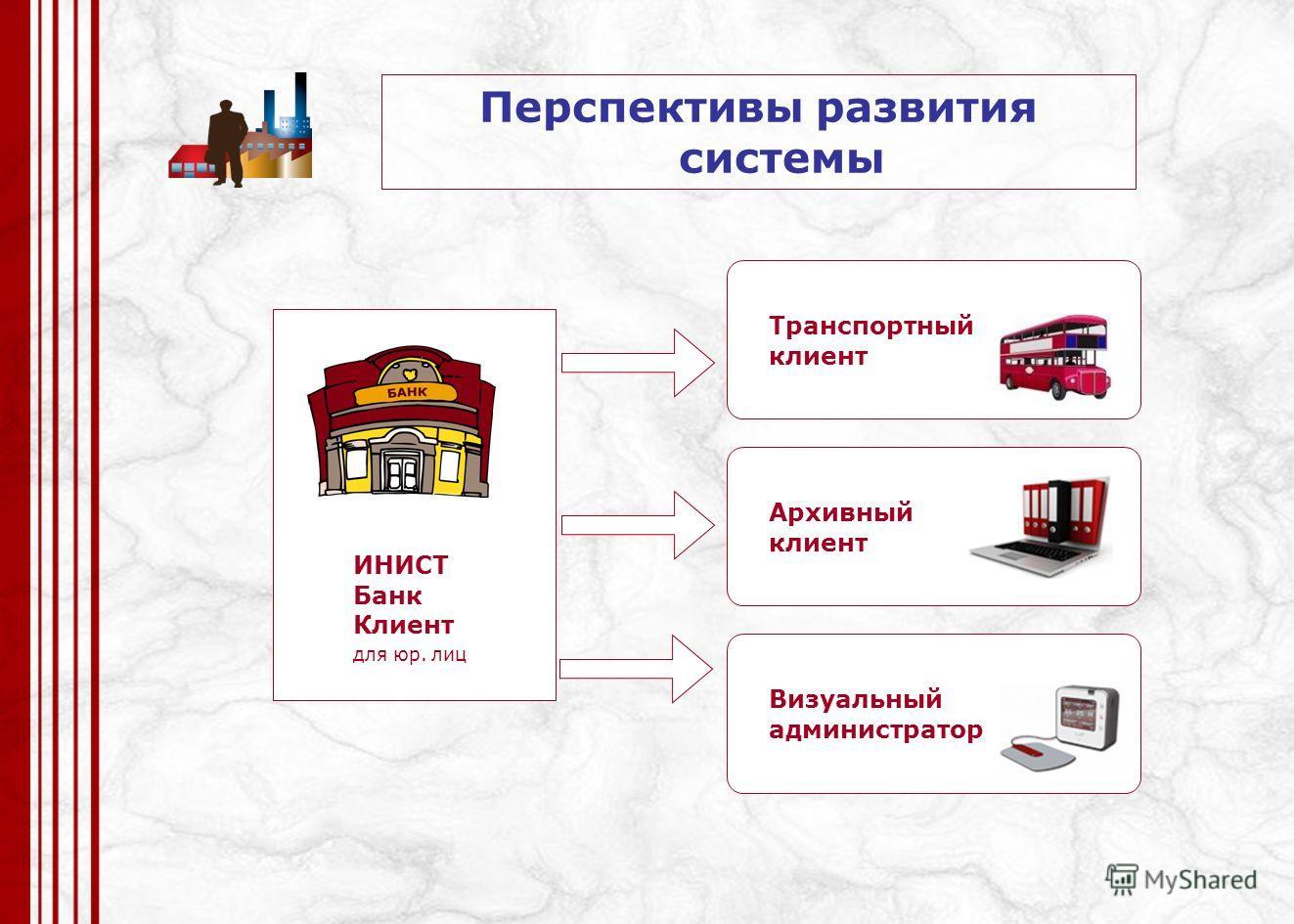 Перспективы развития системы ИНИСТ Банк Клиент для юр. лиц Транспортный клиент Архивный клиент Визуальный администратор