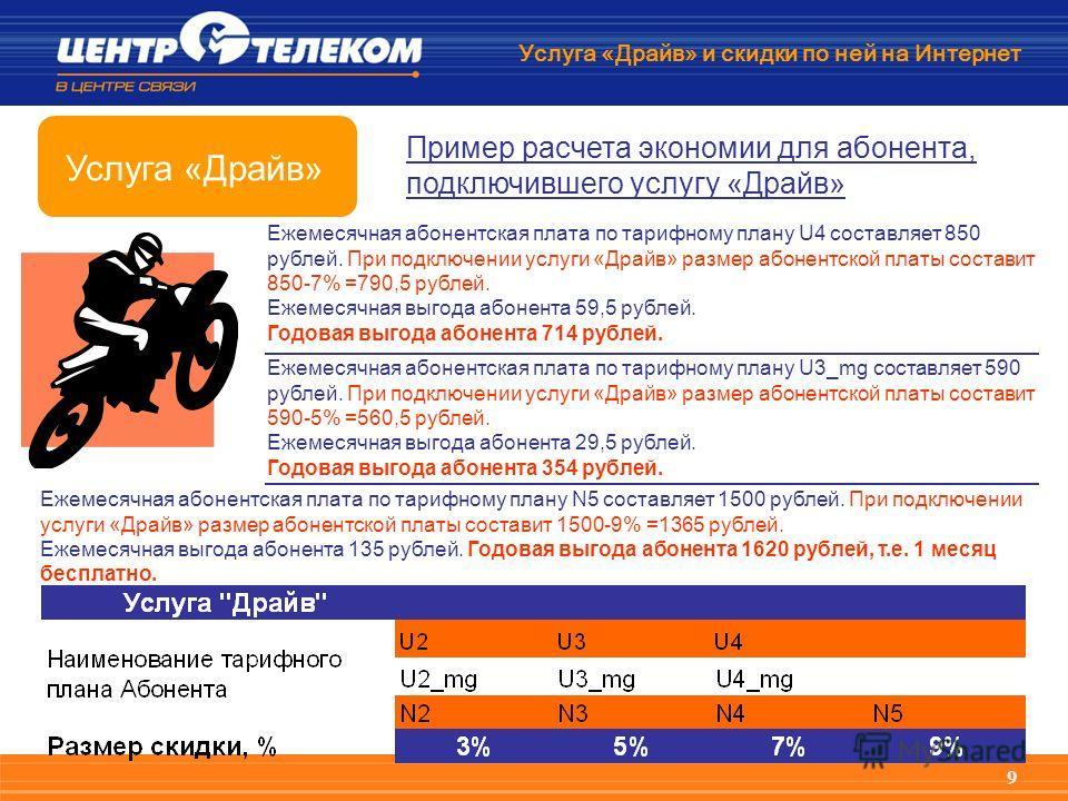 9 Услуга «Драйв» и скидки по ней на Интернет Услуга «Драйв» Пример расчета экономии для абонента, подключившего услугу «Драйв» Ежемесячная абонентская плата по тарифному плану U4 составляет 850 рублей. При подключении услуги «Драйв» размер абонентско