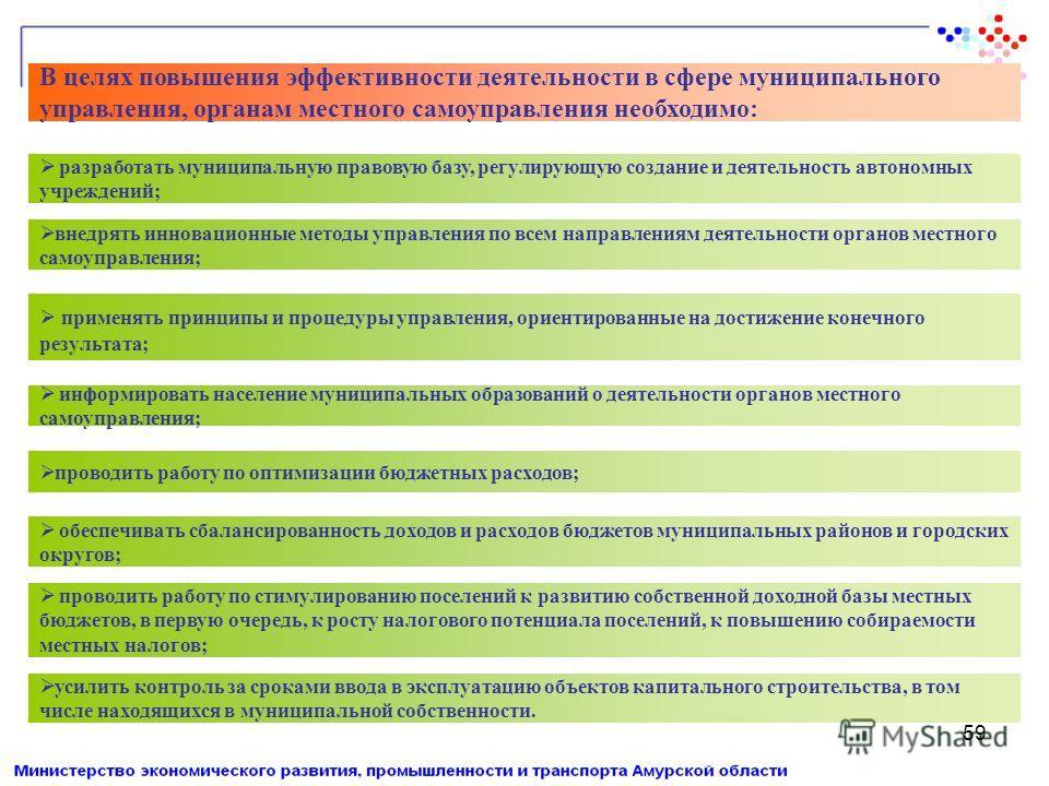 59 разработать муниципальную правовую базу, регулирующую создание и деятельность автономных учреждений; В целях повышения эффективности деятельности в сфере муниципального управления, органам местного самоуправления необходимо: применять принципы и п