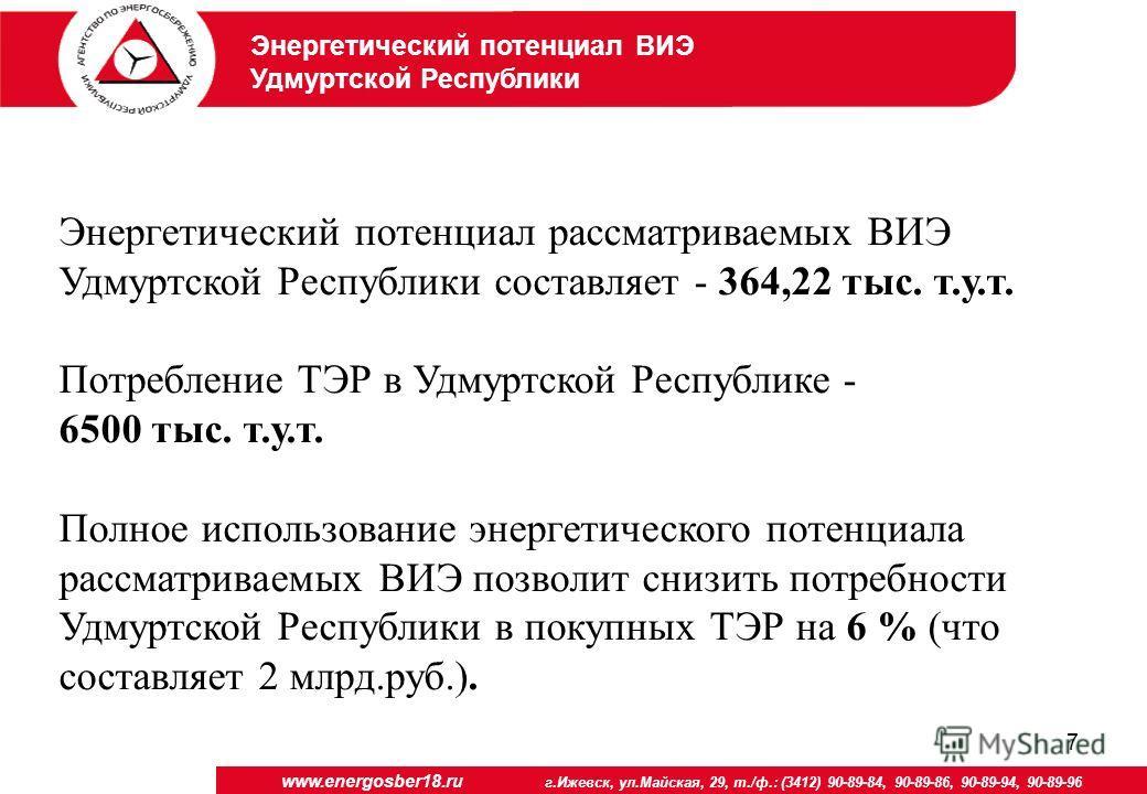 7 www.energosber18.ru г.Ижевск, ул.Майская, 29, т./ф.: (3412) 90-89-84, 90-89-86, 90-89-94, 90-89-96 Энергетический потенциал ВИЭ Удмуртской Республики Энергетический потенциал рассматриваемых ВИЭ Удмуртской Республики составляет - 364,22 тыс. т.у.т.