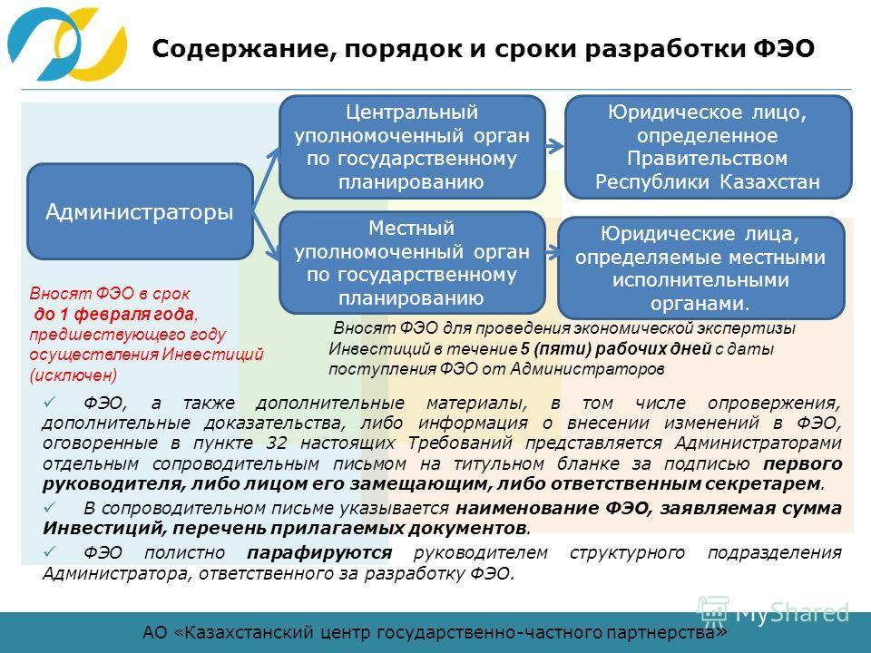 АО «Казахстанский центр государственно-частного партнерства » Содержание, порядок и сроки разработки ФЭО Администраторы Вносят ФЭО в срок до 1 февраля года, предшествующего году осуществления Инвестиций (исключен) Центральный уполномоченный орган по
