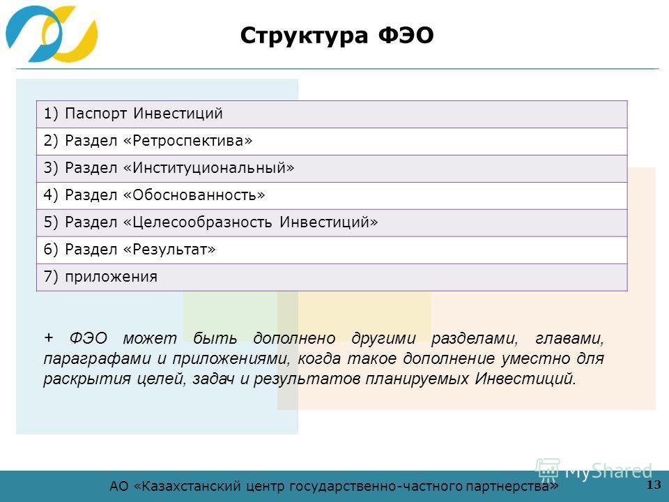 АО «Казахстанский центр государственно-частного партнерства » Структура ФЭО 1) Паспорт Инвестиций 2) Раздел «Ретроспектива» 3) Раздел «Институциональный» 4) Раздел «Обоснованность» 5) Раздел «Целесообразность Инвестиций» 6) Раздел «Результат» 7) прил