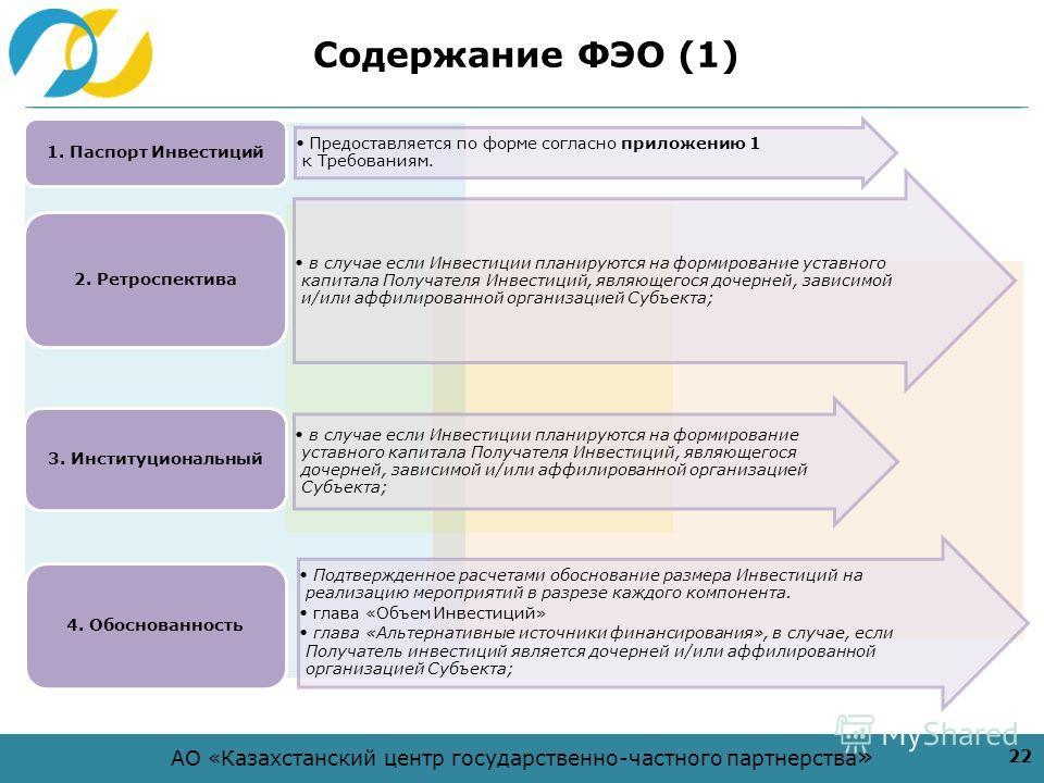 АО «Казахстанский центр государственно-частного партнерства » Содержание ФЭО (1) 22 Предоставляется по форме согласно приложению 1 к Требованиям. 1. Паспорт Инвестиций в случае если Инвестиции планируются на формирование уставного капитала Получателя