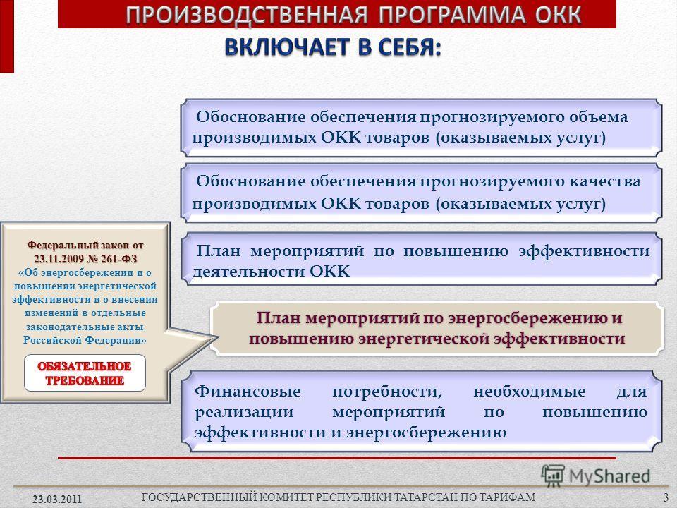Обоснование обеспечения прогнозируемого объема производимых ОКК товаров (оказываемых услуг) Обоснование обеспечения прогнозируемого качества производимых ОКК товаров (оказываемых услуг) План мероприятий по повышению эффективности деятельности ОКК Фин