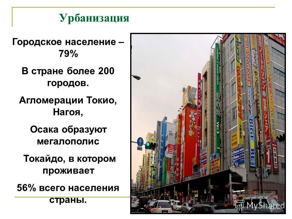 Урбанизация Городское население – 79% В стране более 200 городов. Агломерации Токио, Нагоя, Осака образуют мегалополис Токайдо, в котором проживает 56% всего населения страны.