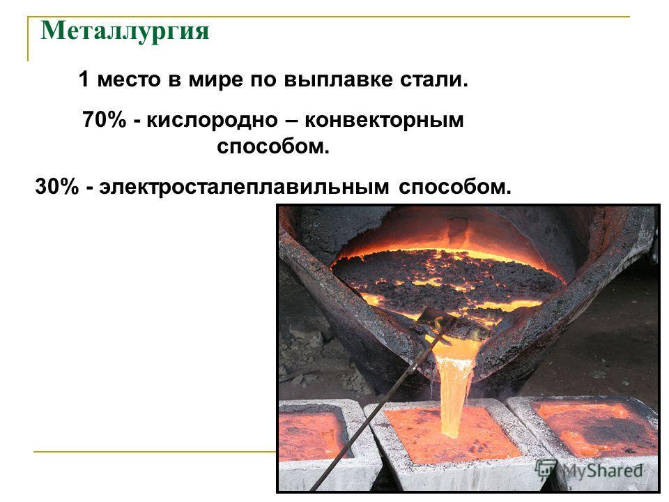 Металлургия 1 место в мире по выплавке стали. 70% - кислородно – конвекторным способом. 30% - электросталеплавильным способом.