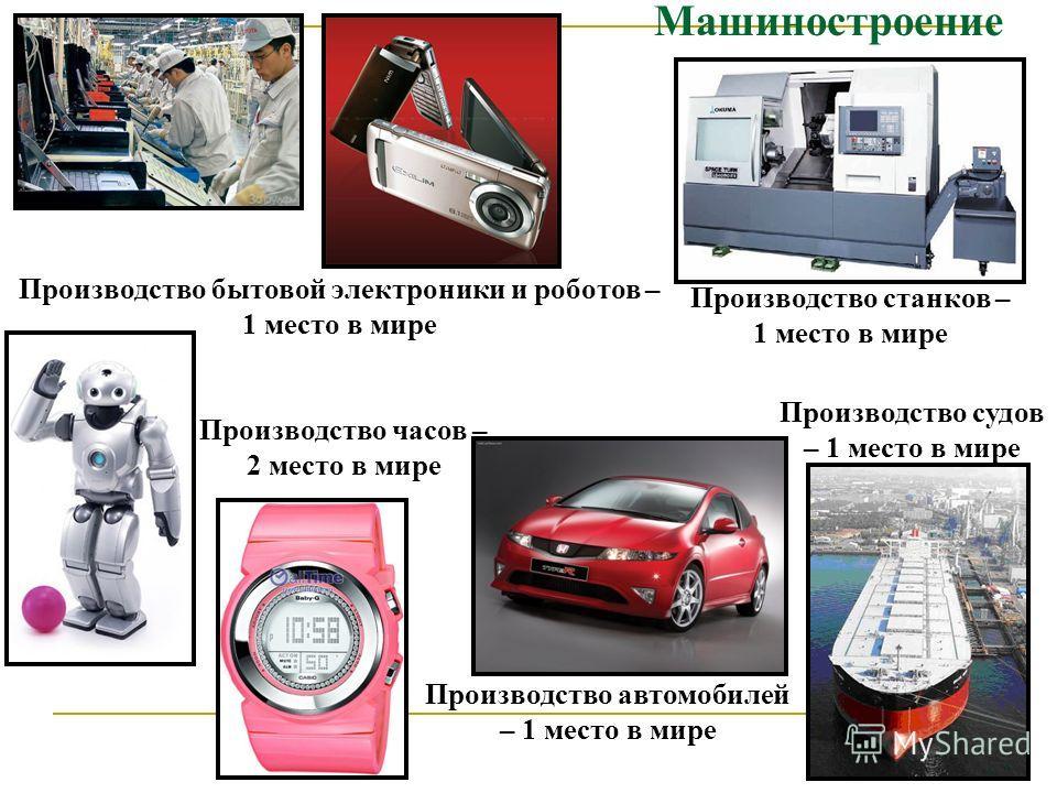 Машиностроение Производство судов – 1 место в мире Производство автомобилей – 1 место в мире Производство бытовой электроники и роботов – 1 место в мире Производство часов – 2 место в мире Производство станков – 1 место в мире