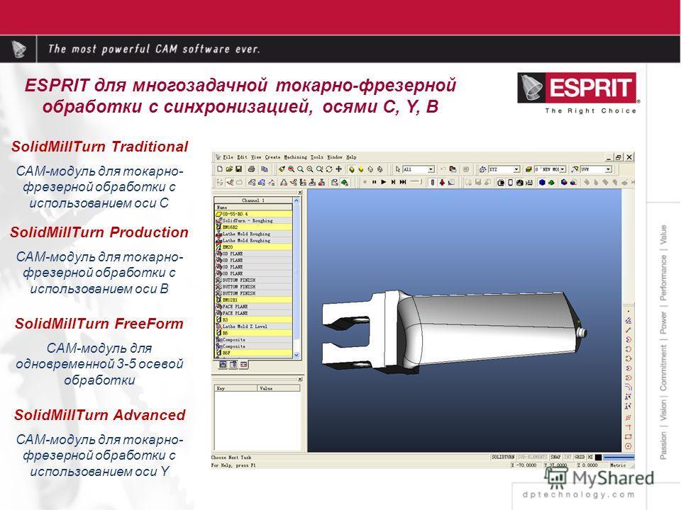 SolidMillTurn Traditional САМ-модуль для токарно- фрезерной обработки с использованием оси С SolidMillTurn Advanced САМ-модуль для токарно- фрезерной обработки с использованием оси Y SolidMillTurn Production САМ-модуль для токарно- фрезерной обработк