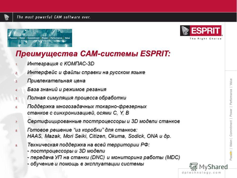 1 Преимущества CAM-системы ESPRIT: 1. Интеграция с КОМПАС-3D 2. Интерфейс и файлы справки на русском языке 3. Привлекательная цена 4. База знаний и режимов резания 5. Полная симуляция процесса обработки 6. Поддержка многозадачных токарно-фрезерных ст