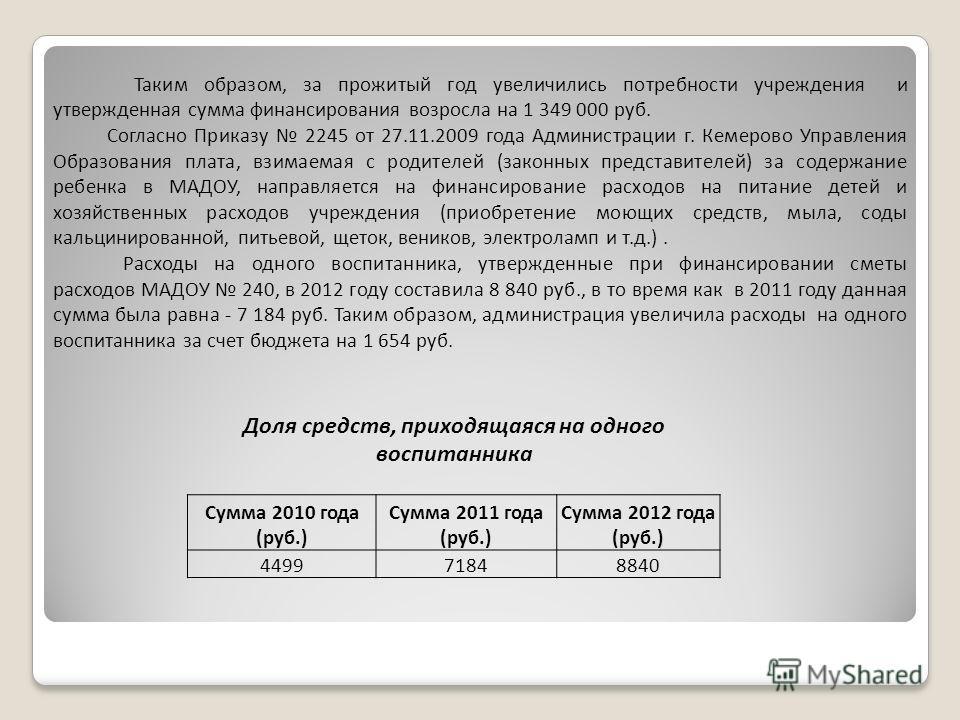 Таким образом, за прожитый год увеличились потребности учреждения и утвержденная сумма финансирования возросла на 1 349 000 руб. Согласно Приказу 2245 от 27.11.2009 года Администрации г. Кемерово Управления Образования плата, взимаемая с родителей (з