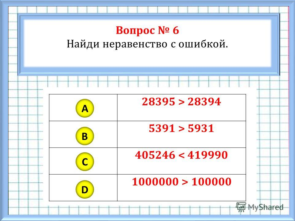 Вопрос 6 Найди неравенство с ошибкой. A B C D 28395 > 28394 5391 > 5931 405246 < 419990 1000000 > 100000
