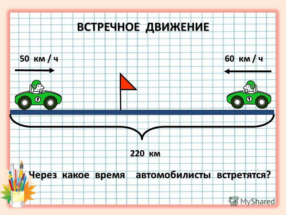 220 : 2 = 110 ( км / ч ) – СКОРОСТЬ СБЛИЖЕНИЯ 110 – 60 = 50 ( км / ч ) Ответ : 50 километров в час. ВСТРЕЧНОЕДВИЖЕНИЕ ВСТРЕЧНОЕ ДВИЖЕНИЕ