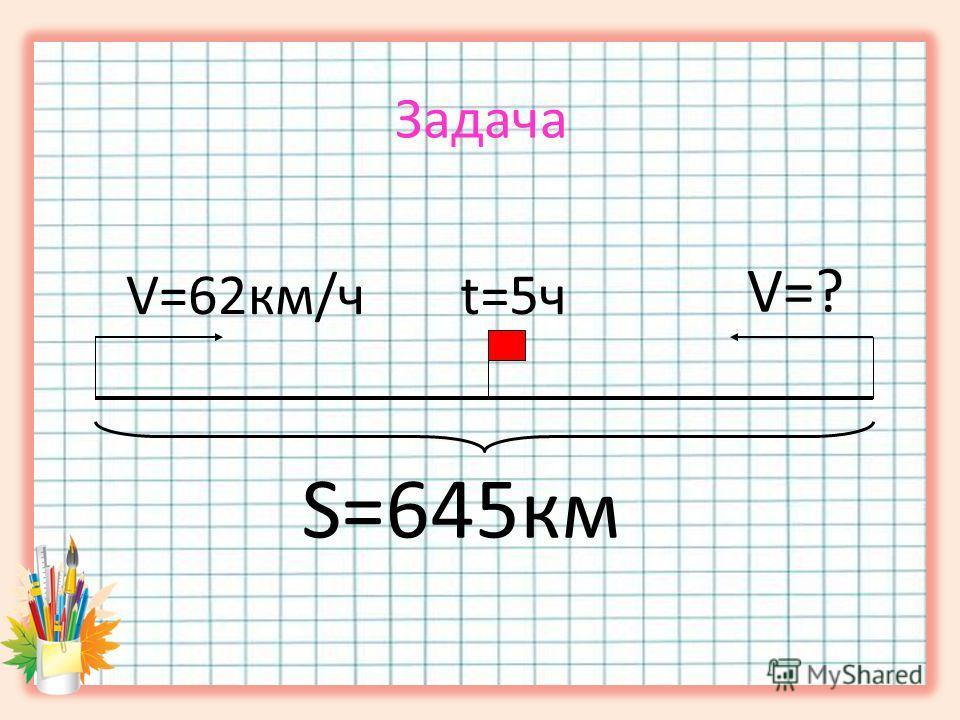 60 + 50 = 110 ( км / ч ) – СКОРОСТЬ СБЛИЖЕНИЯ 220 : 110 = 2 ( ч ) Ответ : через 2 часа. ВСТРЕЧНОЕДВИЖЕНИЕ ВСТРЕЧНОЕ ДВИЖЕНИЕ