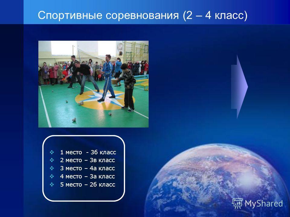 Спортивные соревнования (2 – 4 класс) 1 место - 3б класс 2 место – 3в класс 3 место – 4а класс 4 место – 3а класс 5 место – 2б класс