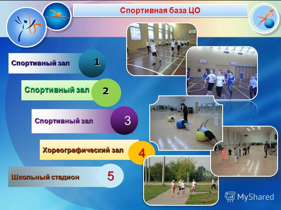 Спортивная база ЦО Спортивный зал 1 2 3 Хореографический зал 4 Школьный стадион 5