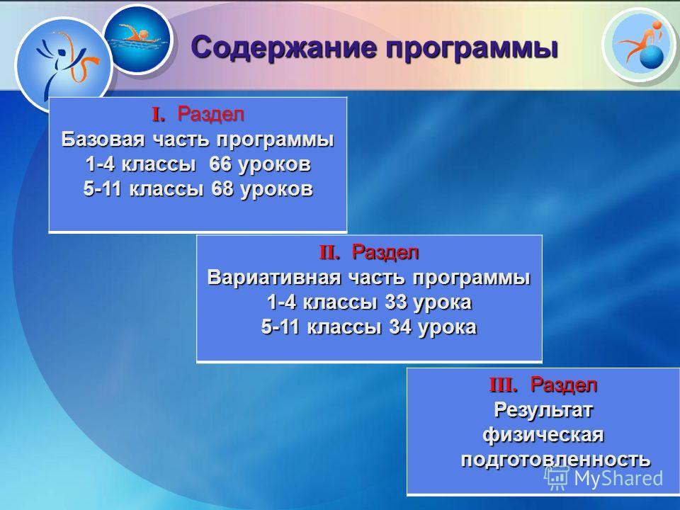 Содержание программы I. Раздел Базовая часть программы 1-4 классы 66 уроков 5-11 классы 68 уроков II. Раздел Вариативная часть программы 1-4 классы 33 урока 5-11 классы 34 урока III. Раздел Результат физическая подготовленность