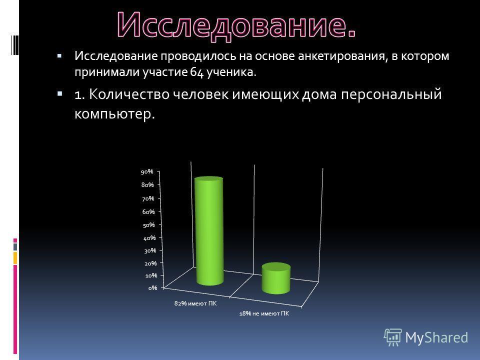 Исследование проводилось на основе анкетирования, в котором принимали участие 64 ученика. 1. Количество человек имеющих дома персональный компьютер.