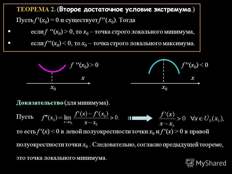 ТЕОРЕМА 2. ( Второе достаточное условие экстремума.) Пусть f (x 0 ) = 0 и существует f ( x 0 ). Тогда если f (x 0 ) > 0, то x 0 – точка строго локального минимума, если f (x 0 ) < 0, то x 0 – точка строго локального максимума. Доказательство (для мин