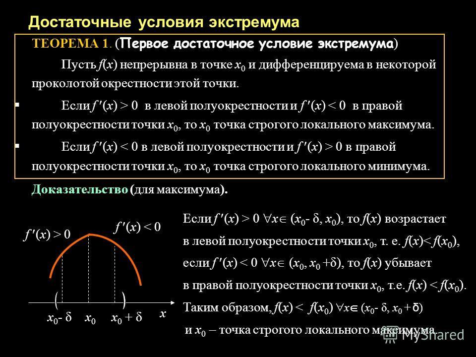 Достаточные условия экстремума ТЕОРЕМА 1. ( Первое достаточное условие экстремума ) Пусть f(x) непрерывна в точке х 0 и дифференцируема в некоторой проколотой окрестности этой точки. Если f (x) > 0 в левой полуокрестности и f (x) < 0 в правой полуокр