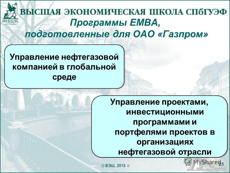 Программы ЕМВА, подготовленные для ОАО «Газпром» © ВЭШ, 2012 г. 25 Управление нефтегазовой компанией в глобальной среде Управление проектами, инвестиционными программами и портфелями проектов в организациях нефтегазовой отрасли