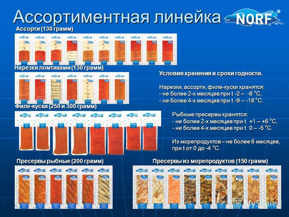 Ассортиментная линейка Ассорти (130 грамм) Нарезки ломтиками (130 грамм) Филе-куски (250 и 300 грамм) Пресервы рыбные (200 грамм) Условия хранения и сроки годности. Нарезки, ассорти, филе-куски хранятся: - не более 2-х месяцев при t -2 – -8 о С, - не