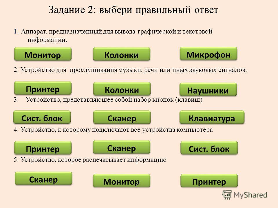 Задание 2: выбери правильный ответ 1. Аппарат, предназначенный для вывода графической и текстовой информации. 2. Устройство для прослушивания музыки, речи или иных звуковых сигналов. 3. Устройство, представляющее собой набор кнопок (клавиш) 4. Устрой