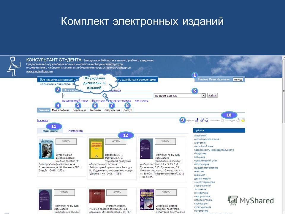 1 2 3 4 5678 9 10 11 12 Группы контактов Комплект электронных изданий