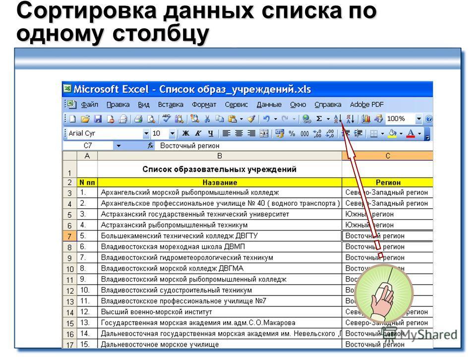 Сортировка данных списка по одному столбцу