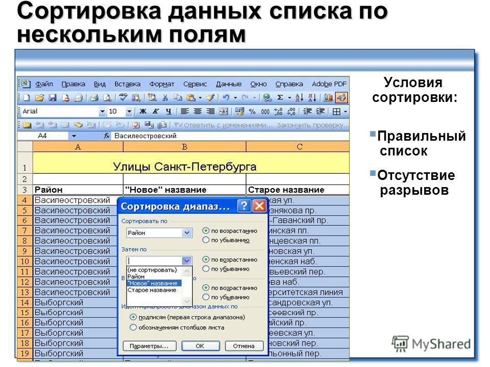 Сортировка данных списка по нескольким полям Условия сортировки: Правильный список Отсутствие разрывов