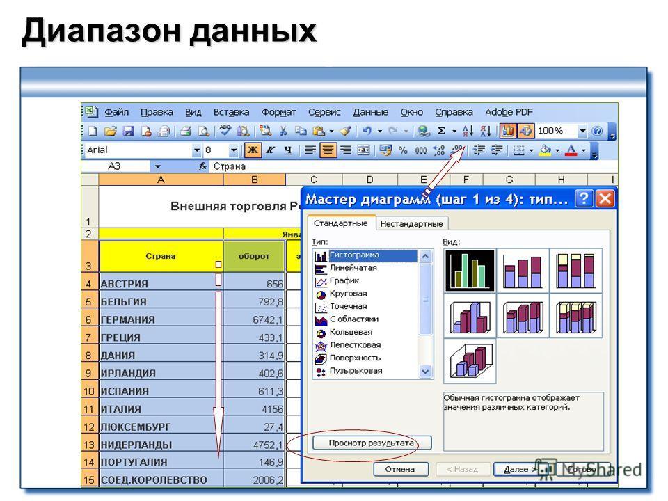 Диапазон данных