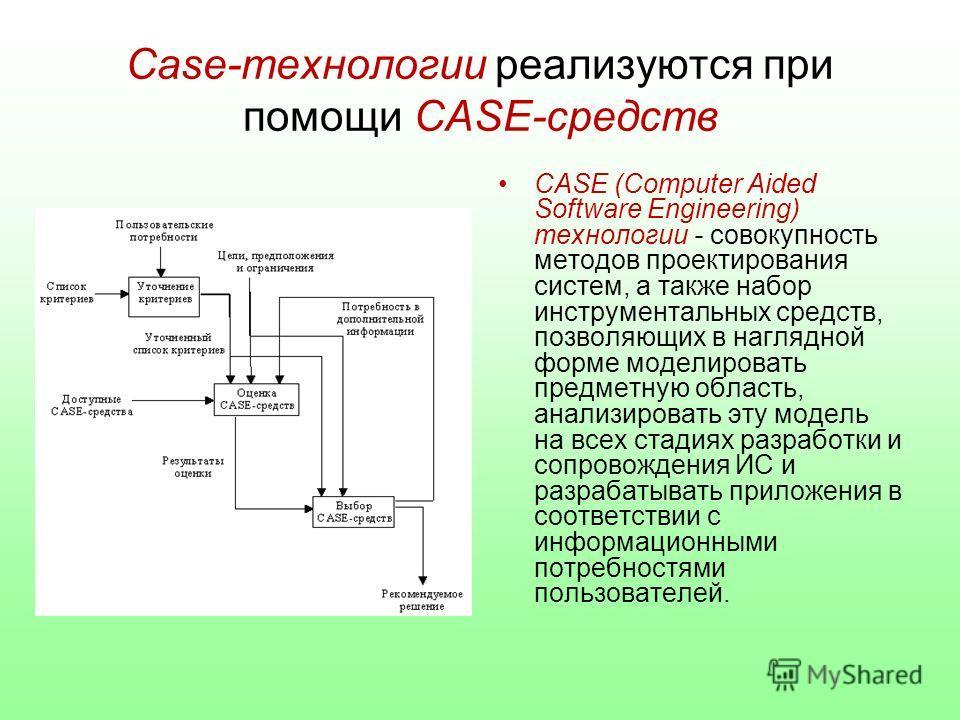 Case-технологии реализуются при помощи CASE-средств CASE (Computer Aided Software Engineering) технологии - совокупность методов проектирования систем, а также набор инструментальных средств, позволяющих в наглядной форме моделировать предметную обла