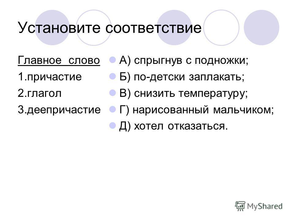 Установите соответствие Главное слово 1.причастие 2.глагол 3.деепричастие А) спрыгнув с подножки; Б) по-детски заплакать; В) снизить температуру; Г) нарисованный мальчиком; Д) хотел отказаться.